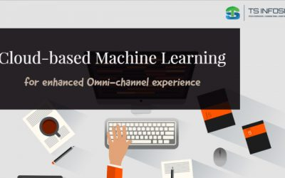 Cloud Based Machine Learning for Enhanced Customer Experience in an Omnichannel Environment